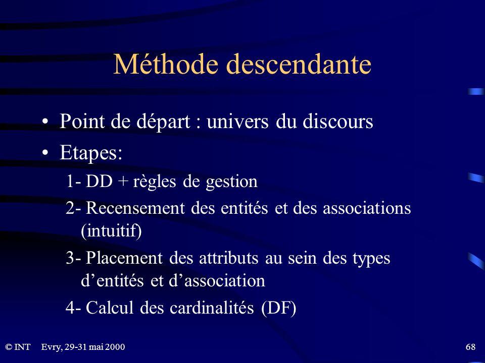 Méthode descendante Point de départ : univers du discours Etapes: