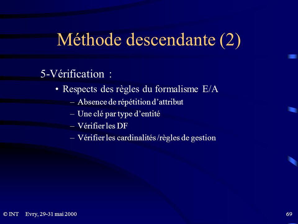 Méthode descendante (2)