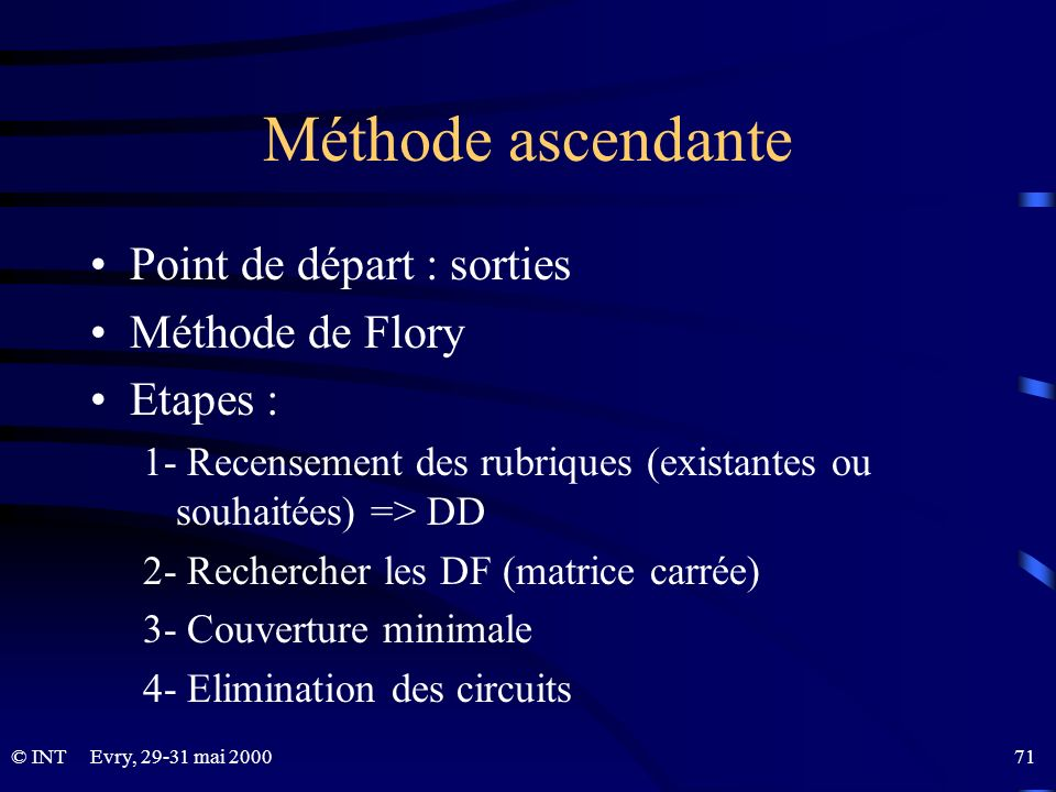 Méthode ascendante Point de départ : sorties Méthode de Flory Etapes :