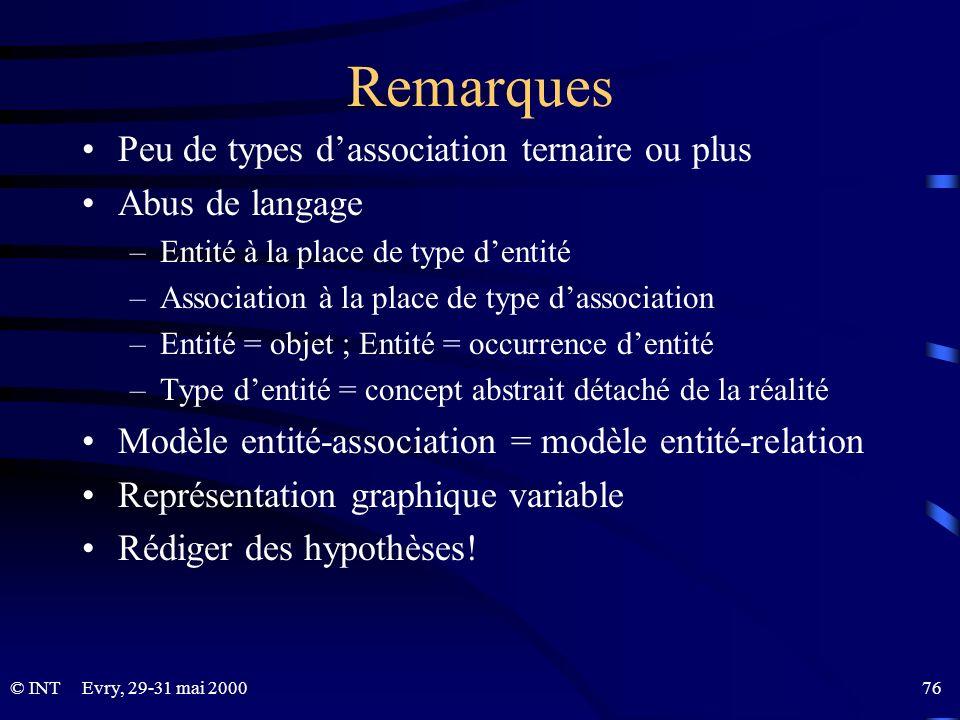 Remarques Peu de types d'association ternaire ou plus Abus de langage