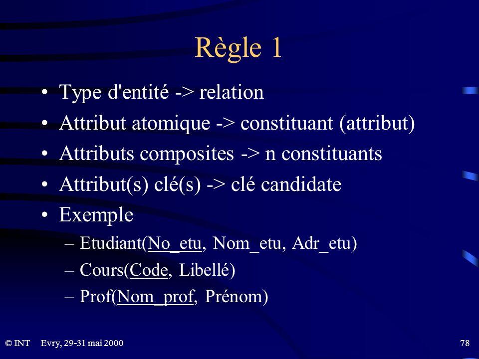 Règle 1 Type d entité -> relation
