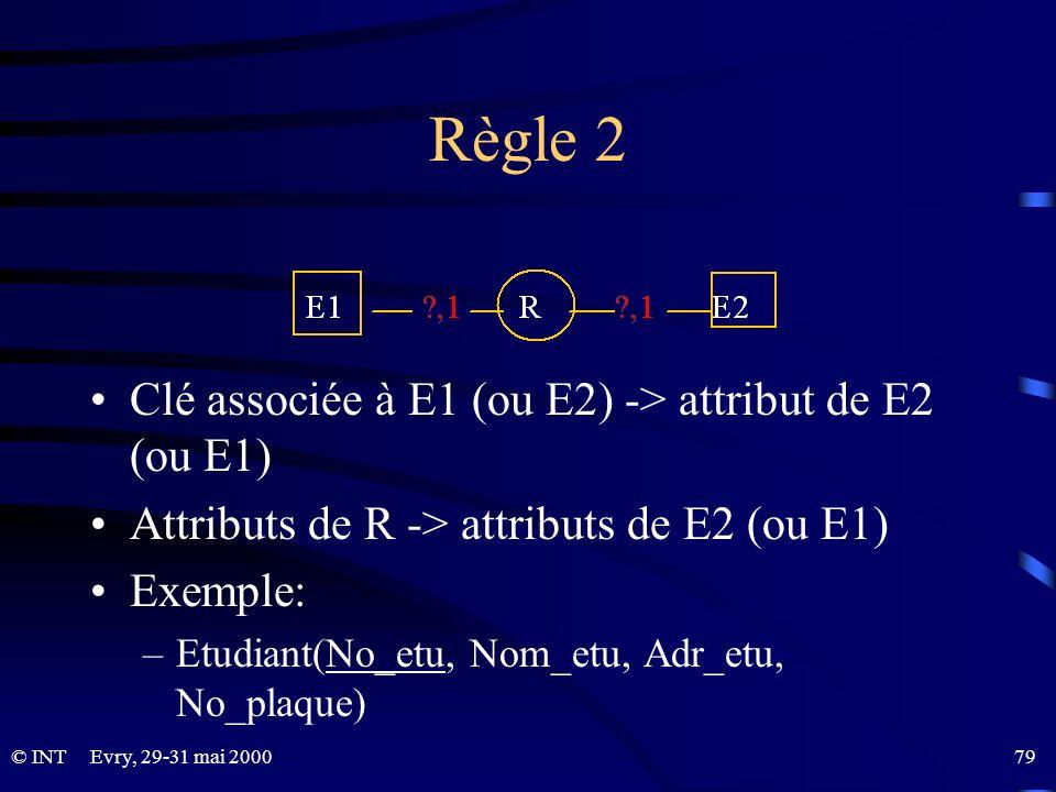 Règle 2 Clé associée à E1 (ou E2) -> attribut de E2 (ou E1)