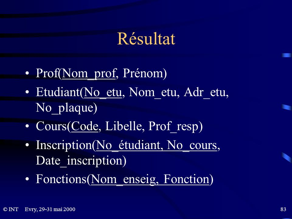 Résultat Prof(Nom_prof, Prénom)