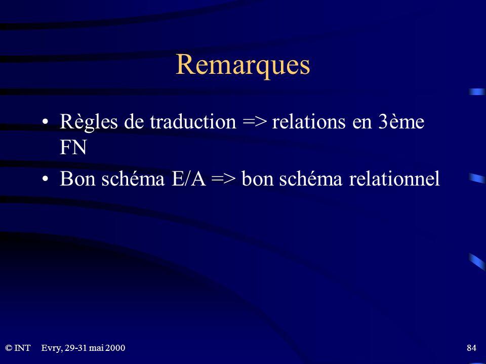 Remarques Règles de traduction => relations en 3ème FN