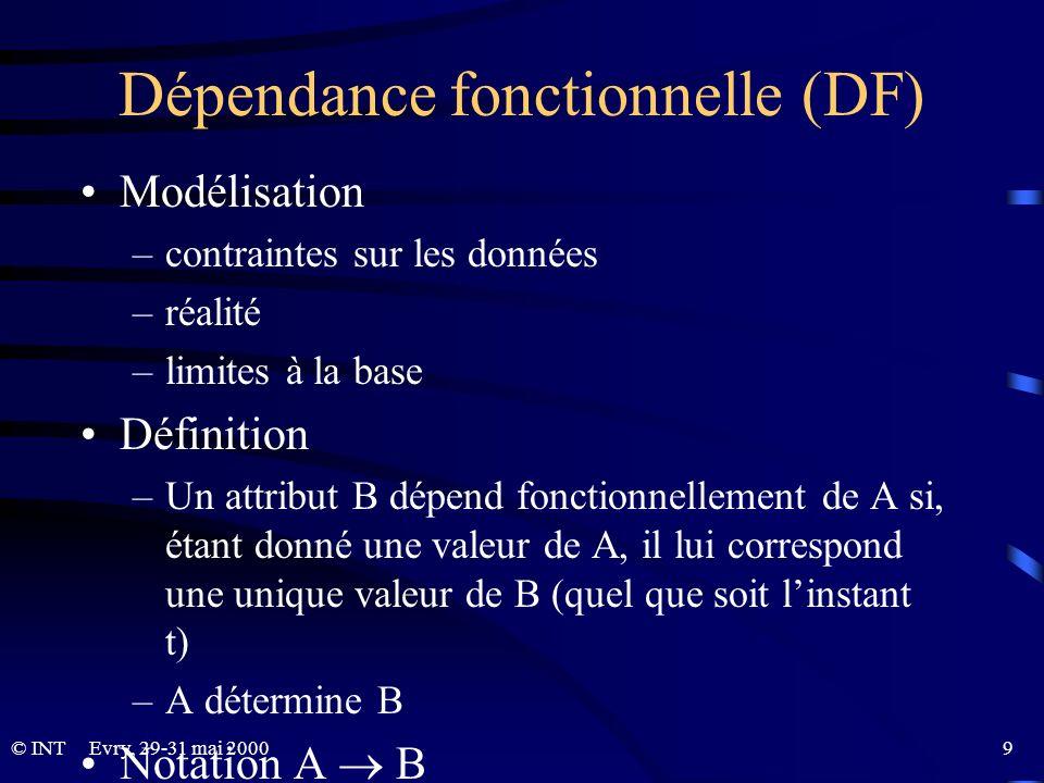 Dépendance fonctionnelle (DF)