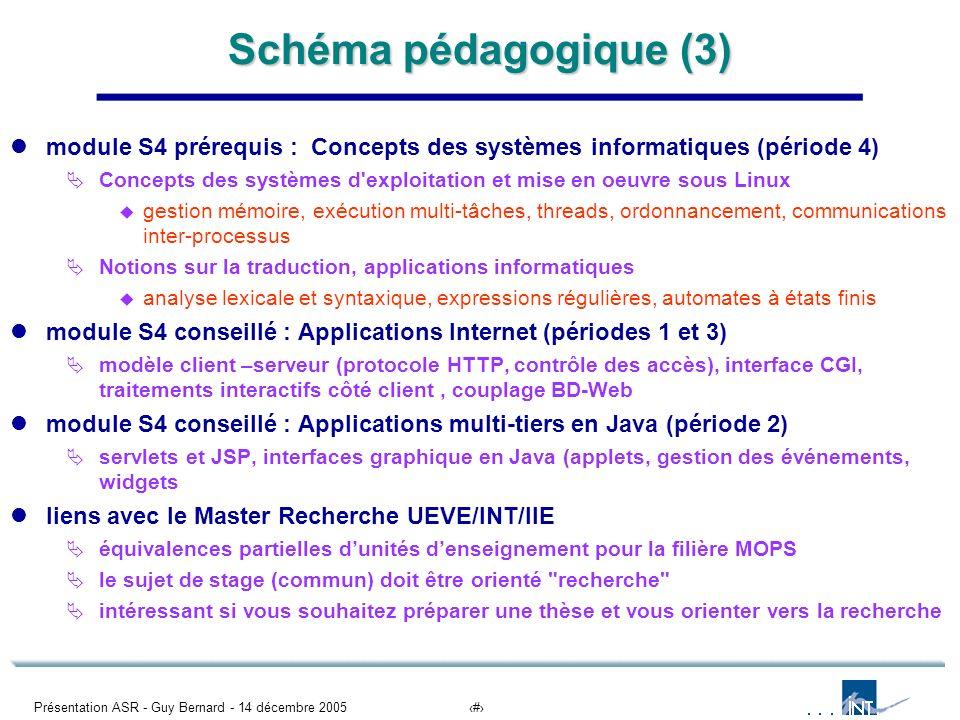 Schéma pédagogique (3) module S4 prérequis : Concepts des systèmes informatiques (période 4)