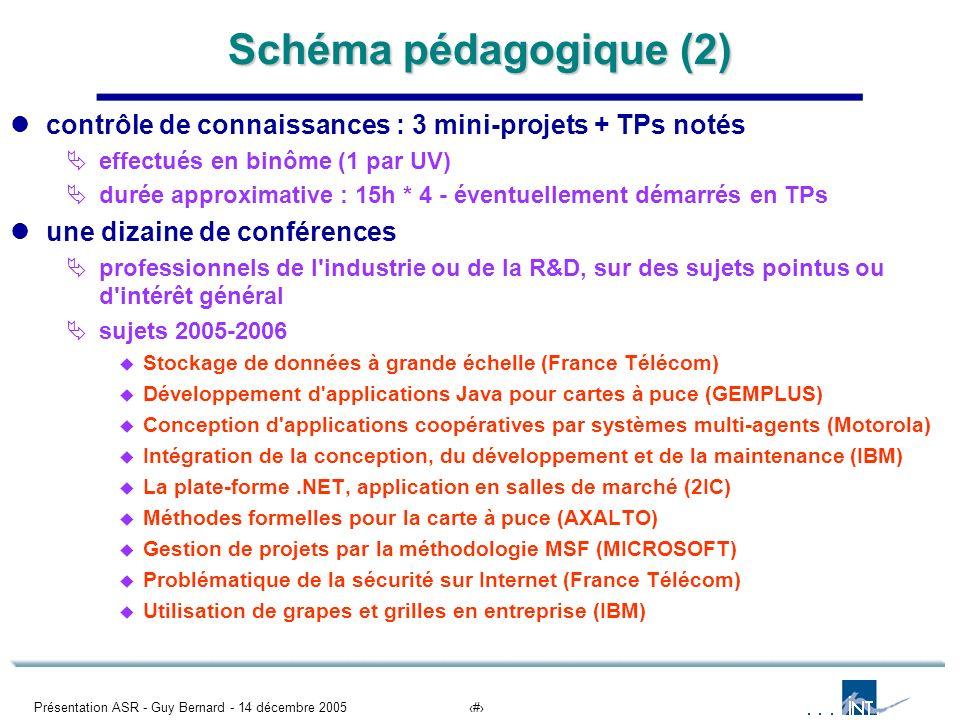 Schéma pédagogique (2) contrôle de connaissances : 3 mini-projets + TPs notés. effectués en binôme (1 par UV)