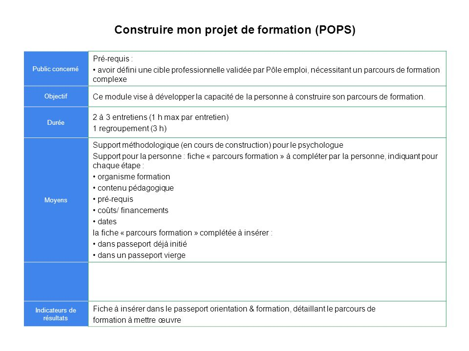 Construire mon projet de formation (POPS)
