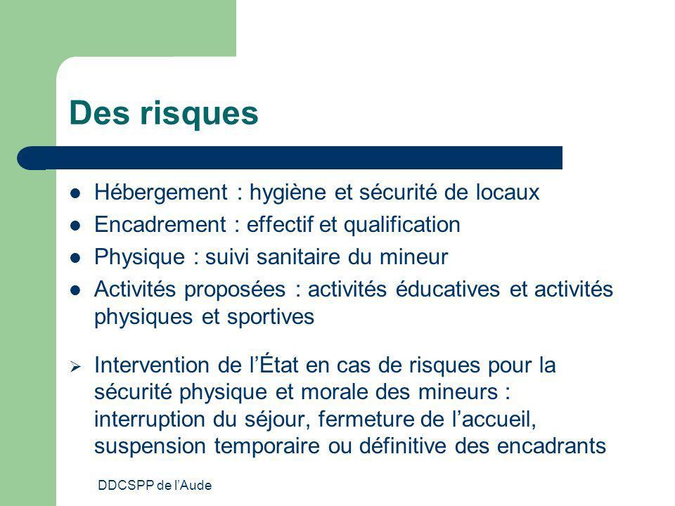 Des risques Hébergement : hygiène et sécurité de locaux