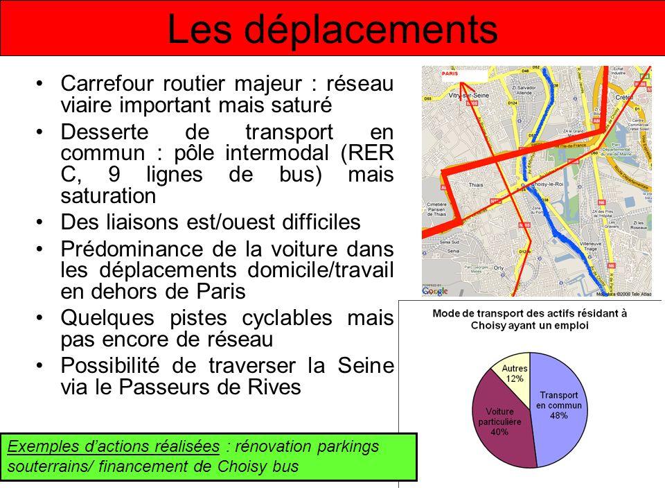 Les déplacements Carrefour routier majeur : réseau viaire important mais saturé.