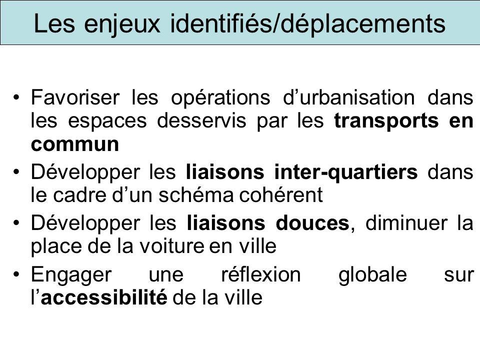 Les enjeux identifiés/déplacements