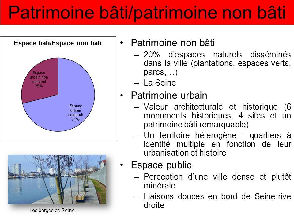 Patrimoine bâti/patrimoine non bâti