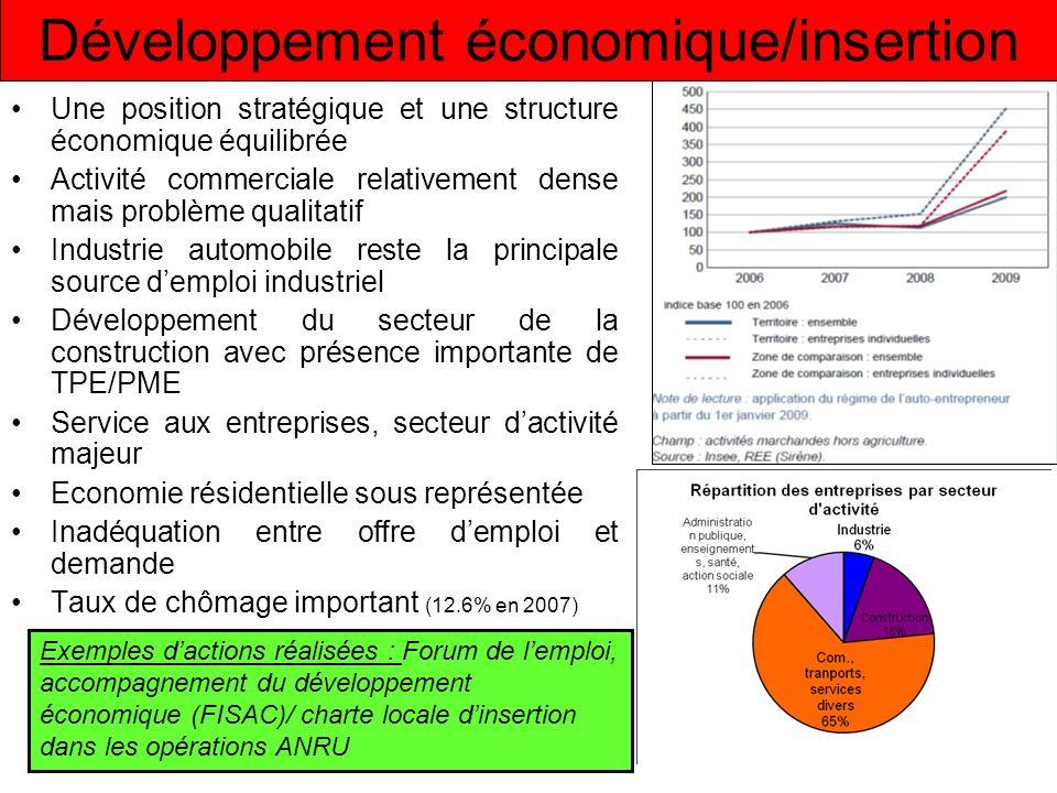 Développement économique/insertion