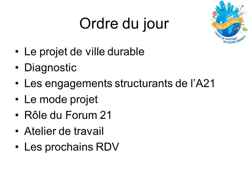 Ordre du jour Le projet de ville durable Diagnostic