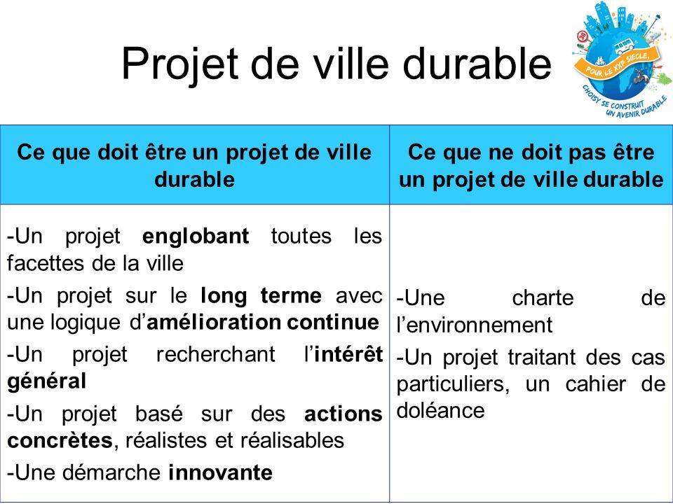 Projet de ville durable