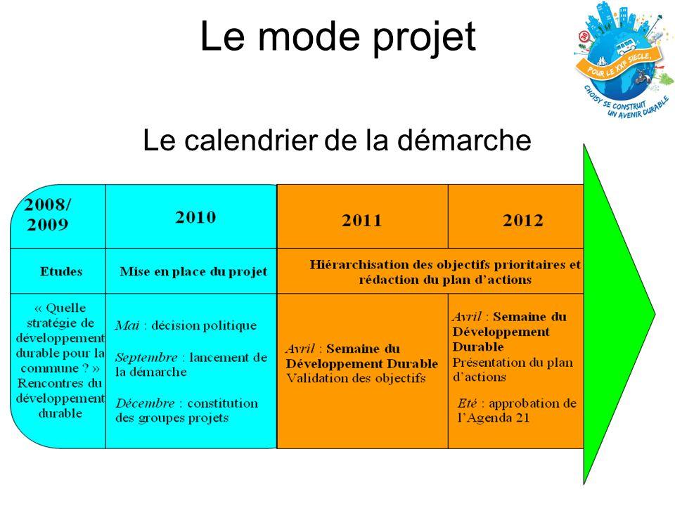 Le calendrier de la démarche