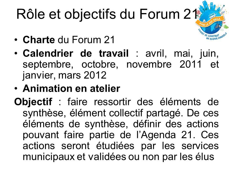 Rôle et objectifs du Forum 21