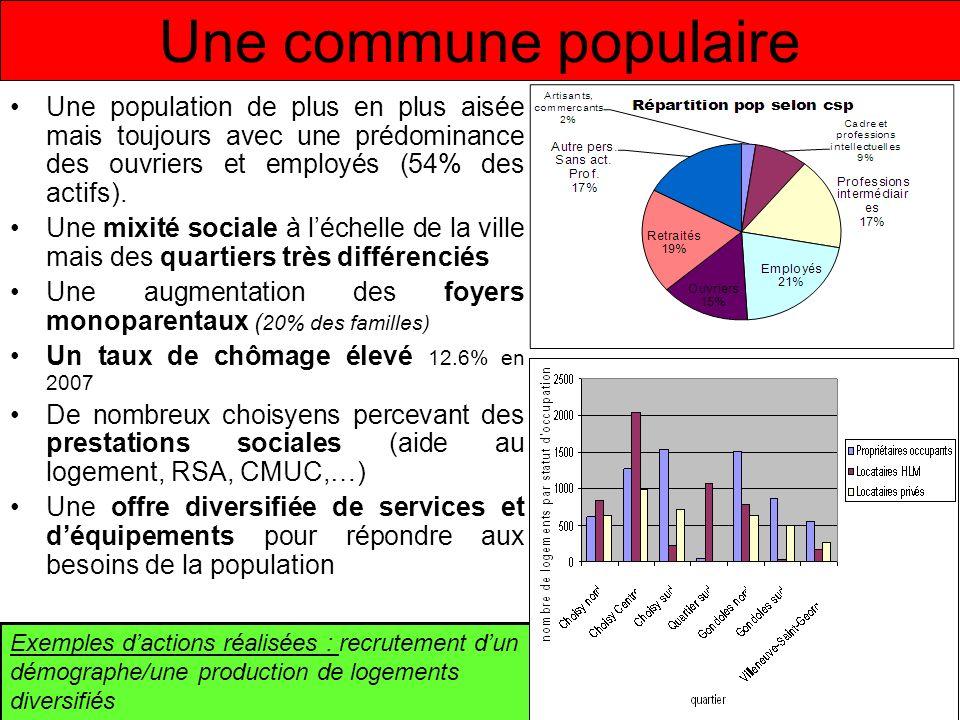 Une commune populaire Une population de plus en plus aisée mais toujours avec une prédominance des ouvriers et employés (54% des actifs).