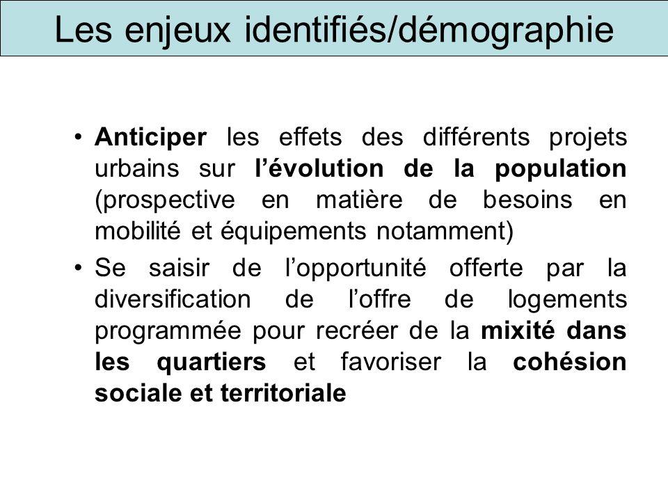 Les enjeux identifiés/démographie