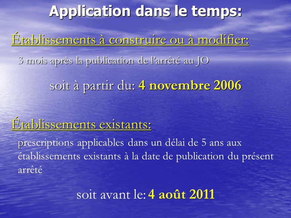 Application dans le temps:
