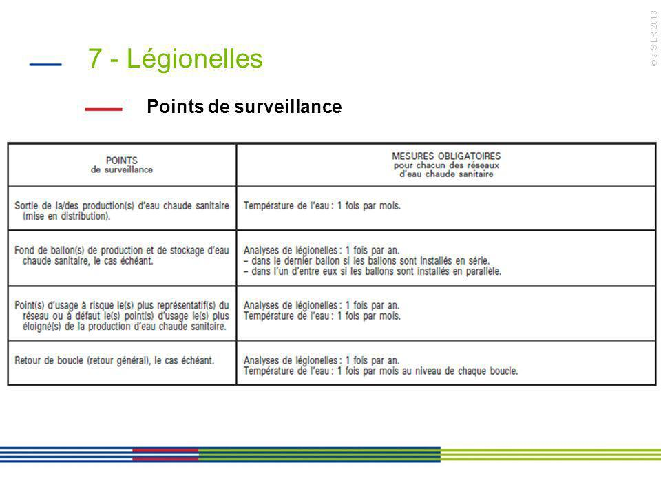 7 - Légionelles Points de surveillance