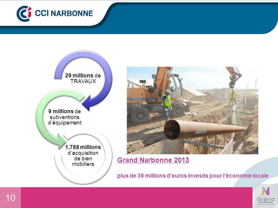 10 Grand Narbonne 2013 29 millions de TRAVAUX