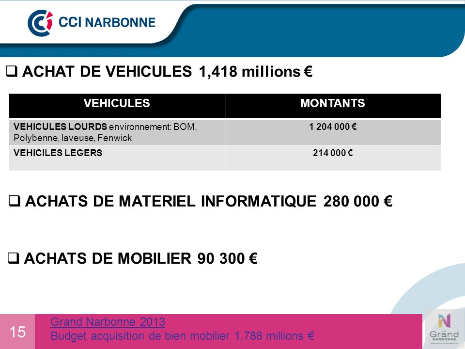 ACHAT DE VEHICULES 1,418 millions €