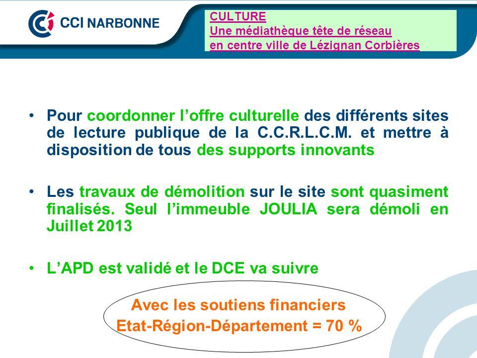 Avec les soutiens financiers Etat-Région-Département = 70 %