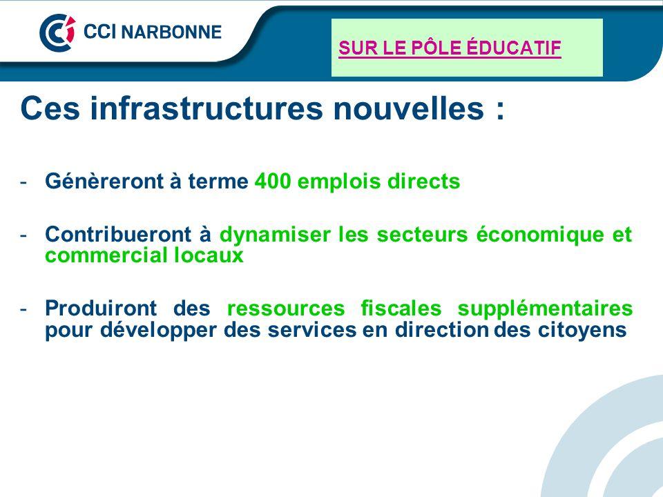 Ces infrastructures nouvelles :