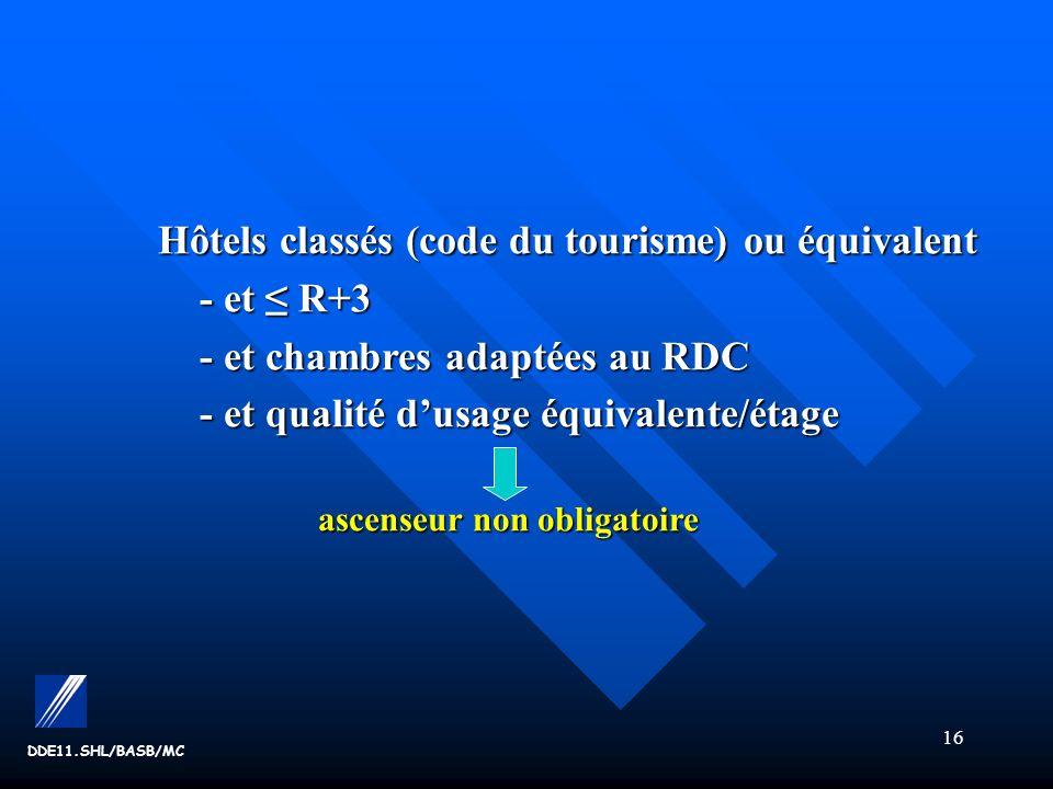 - et chambres adaptées au RDC - et qualité d'usage équivalente/étage