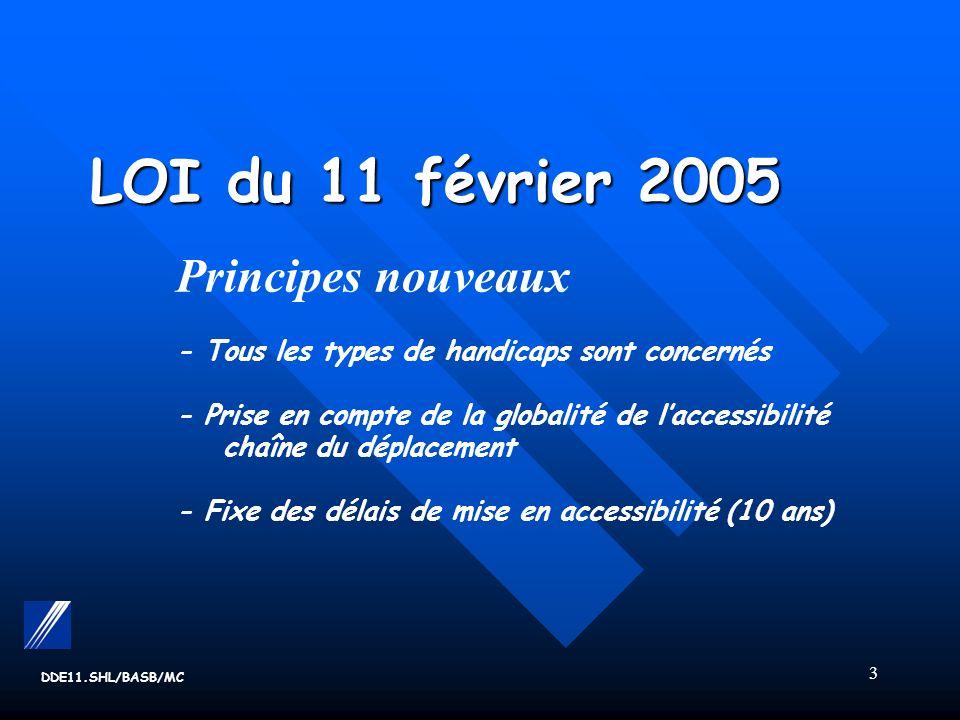 LOI du 11 février 2005 Principes nouveaux - Tous les types de handicaps sont concernés - Prise en compte de la globalité de l'accessibilité chaîne du déplacement - Fixe des délais de mise en accessibilité (10 ans)