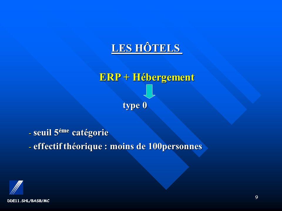 LES HÔTELS ERP + Hébergement