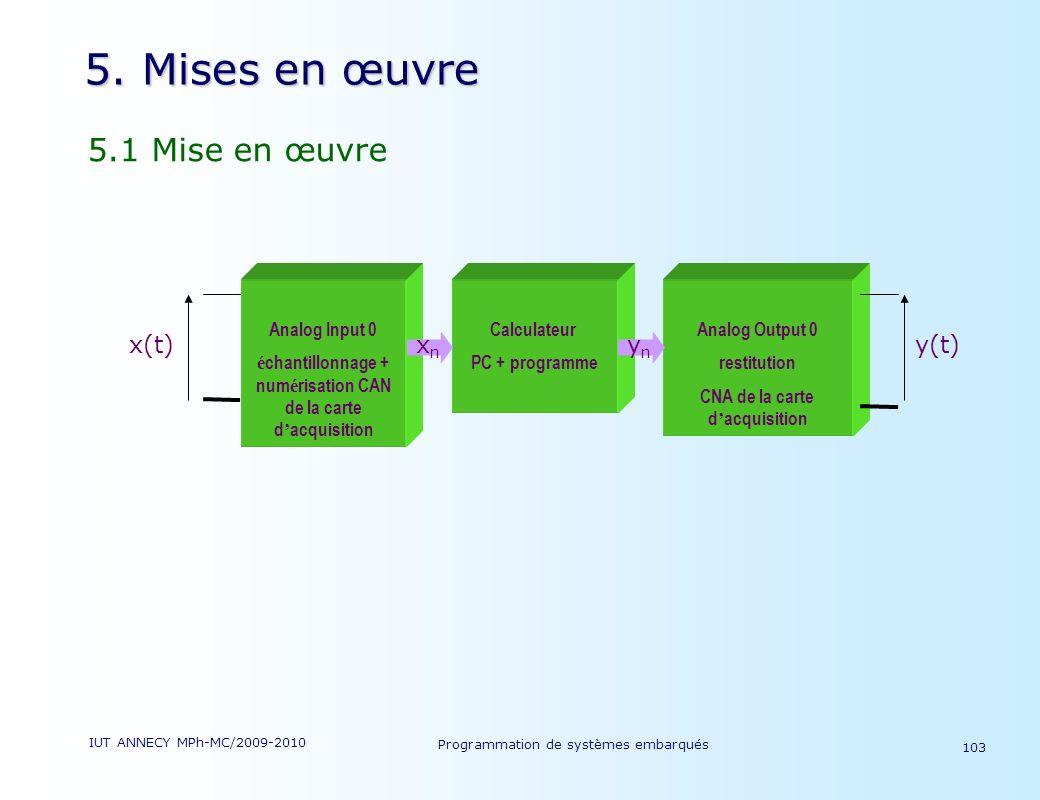 5. Mises en œuvre 5.1 Mise en œuvre x(t) xn yn y(t) Analog Input 0