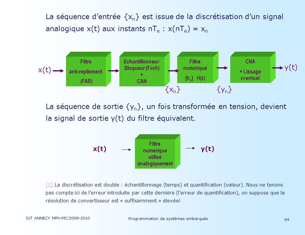 La séquence d'entrée {xn} est issue de la discrétisation d'un signal analogique x(t) aux instants nTe : x(nTe) = xn
