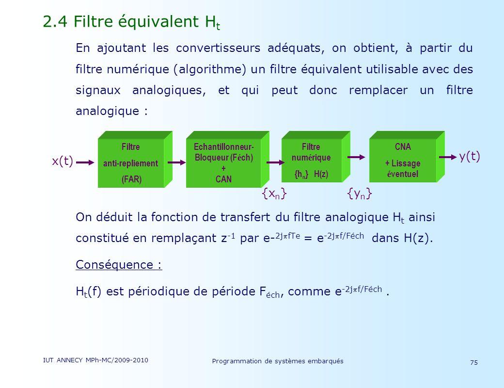 Echantillonneur-Bloqueur (Féch) + CAN