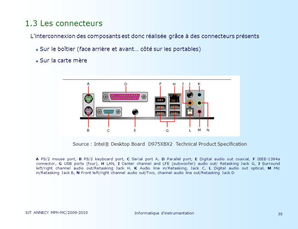 1.3 Les connecteurs L'interconnexion des composants est donc réalisée grâce à des connecteurs présents.