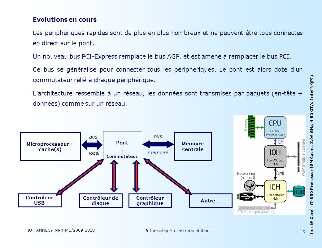 Microprocesseur + cache(s)