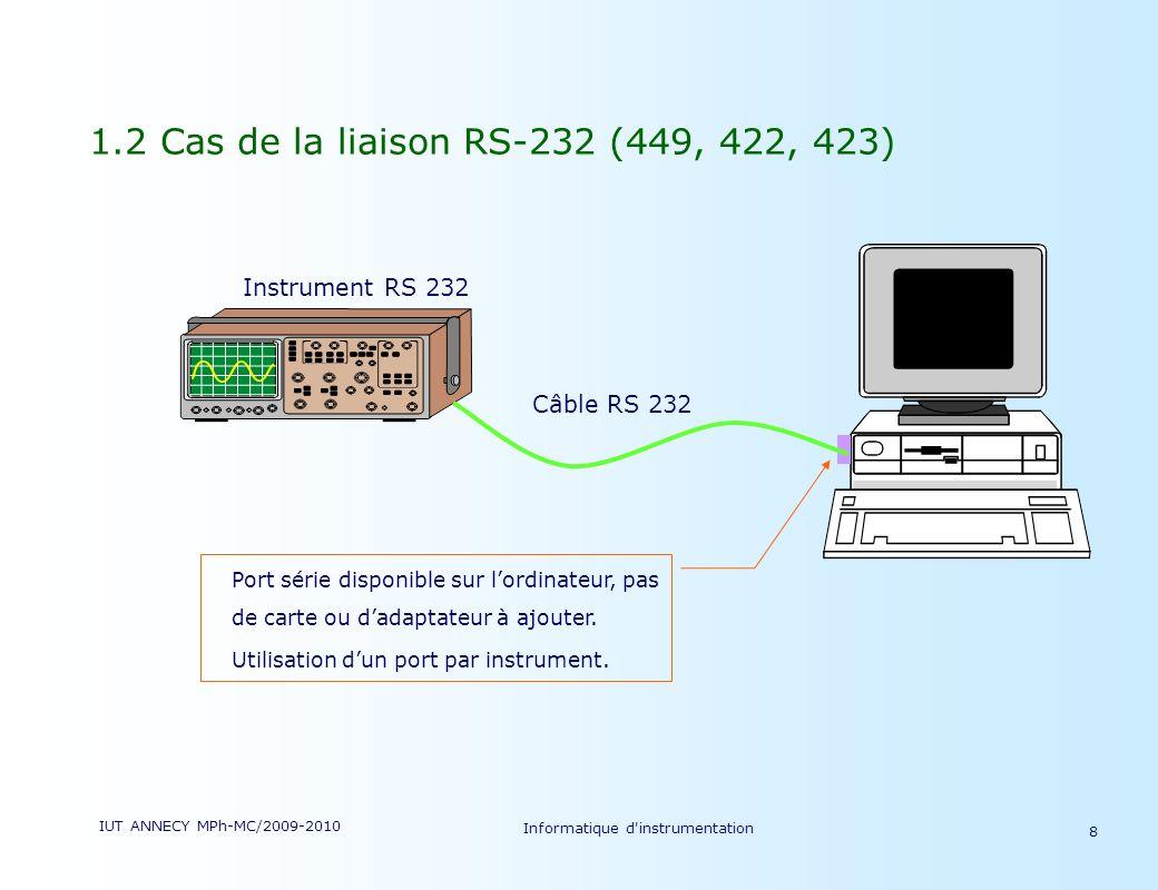 Informatique d instrumentation