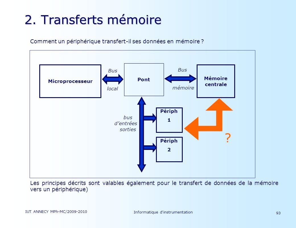 2. Transferts mémoire Comment un périphérique transfert-il ses données en mémoire