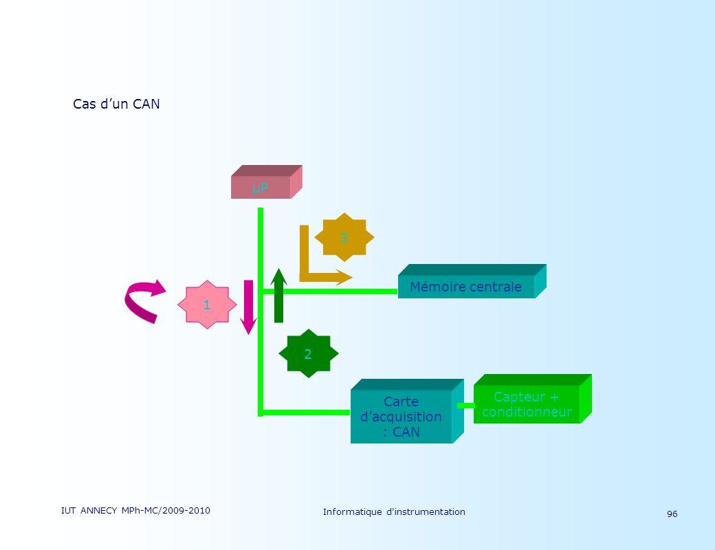 Capteur + conditionneur Carte d'acquisition : CAN