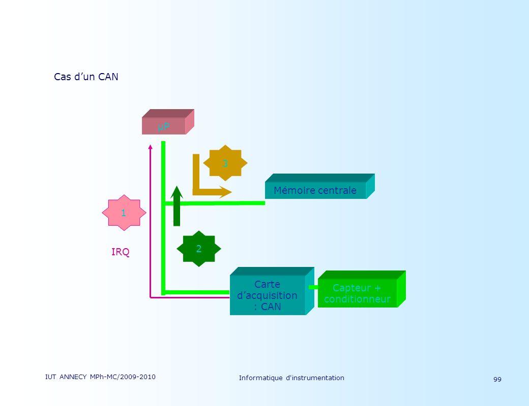 Carte d'acquisition : CAN Capteur + conditionneur