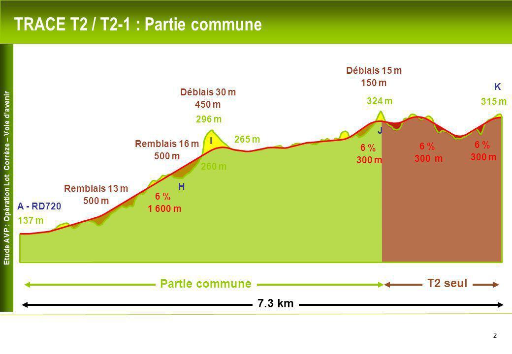TRACE T2 / T2-1 : Partie commune