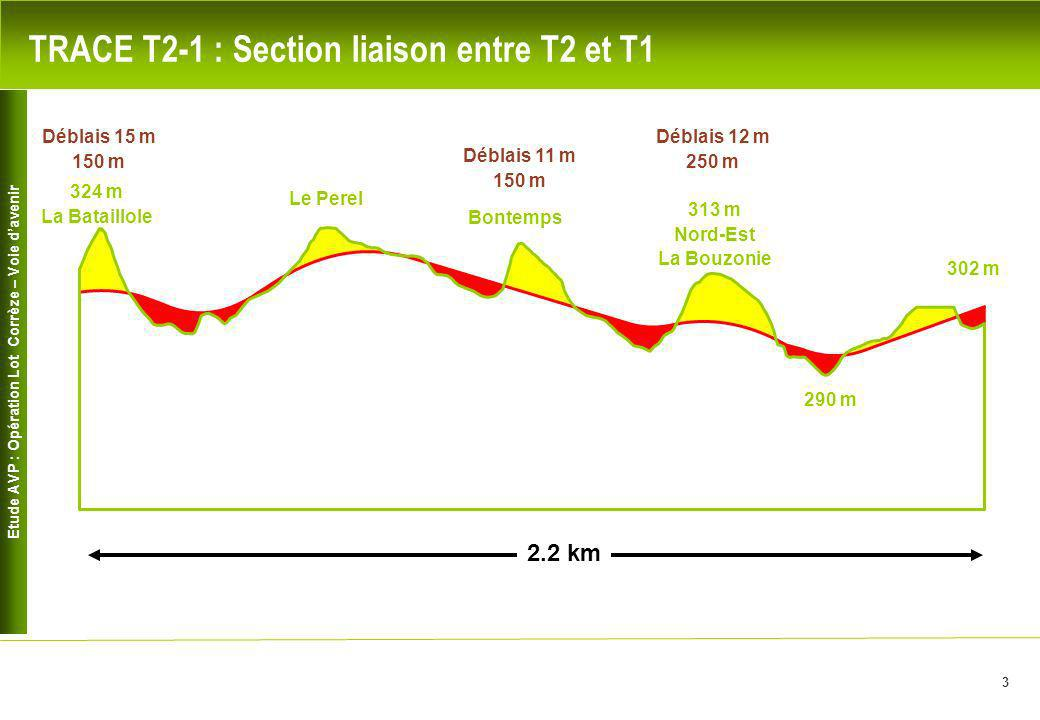 TRACE T2-1 : Section liaison entre T2 et T1