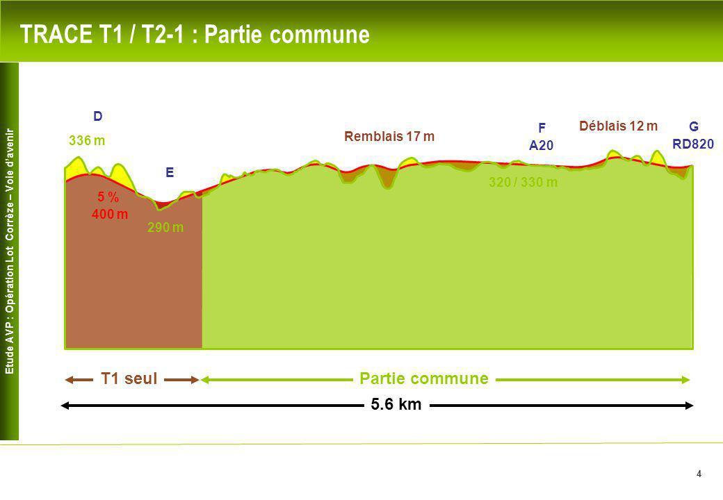 TRACE T1 / T2-1 : Partie commune