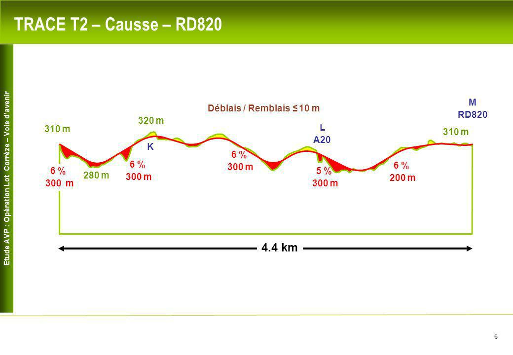 TRACE T2 – Causse – RD820 4.4 km M Déblais / Remblais ≤ 10 m RD820