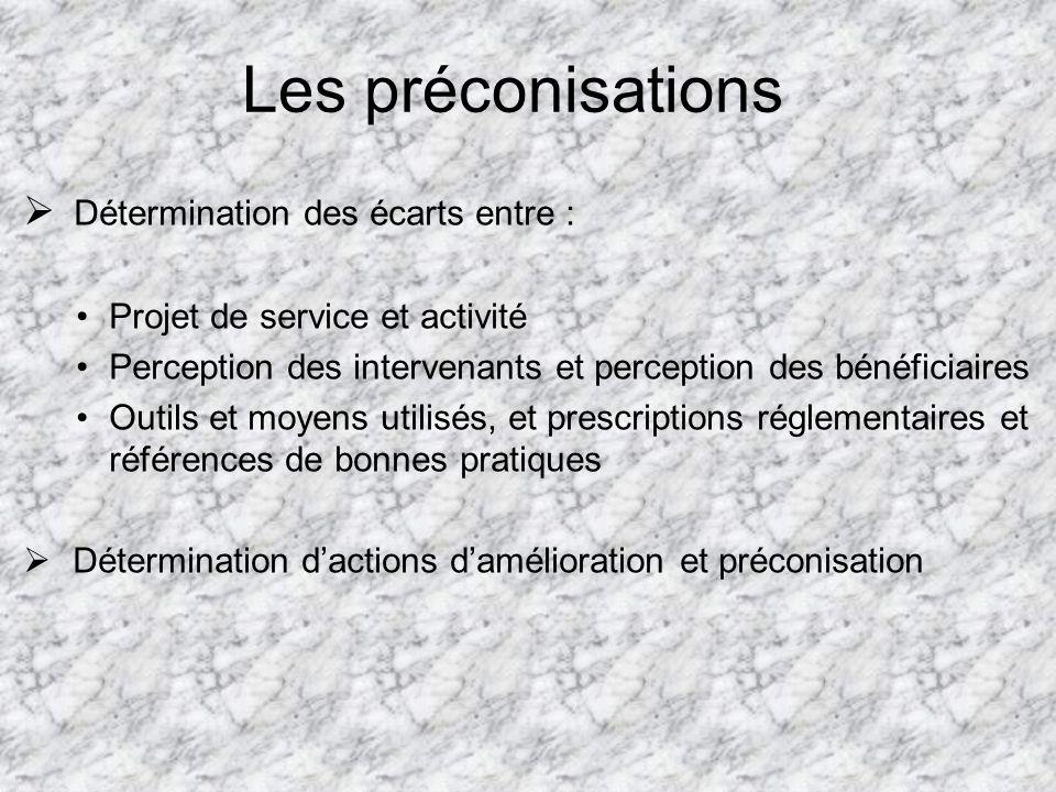 Les préconisations Détermination des écarts entre :