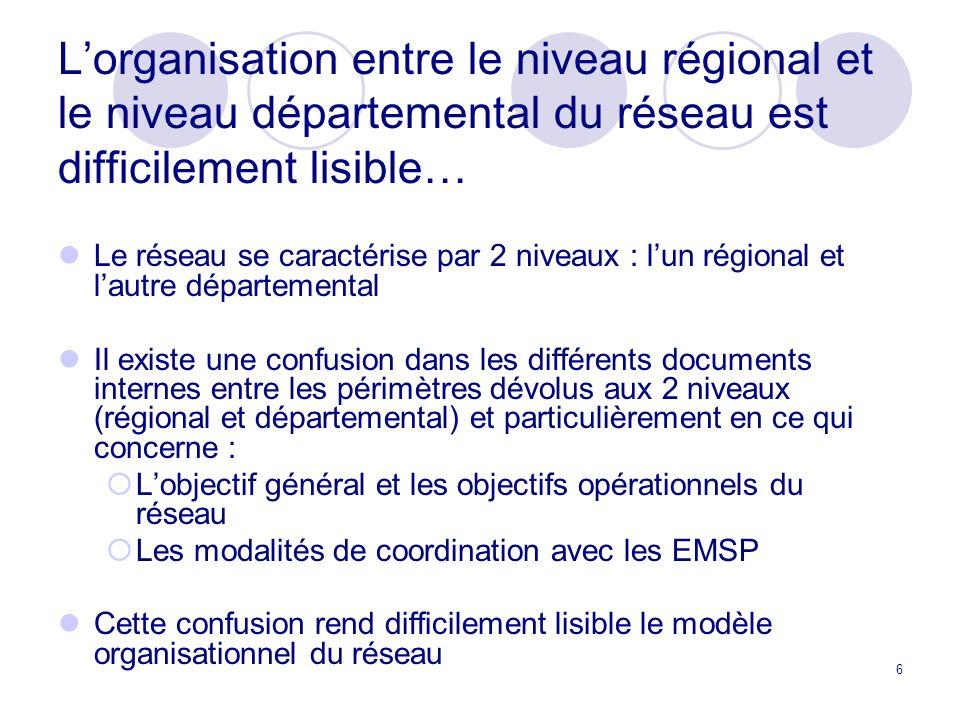 L'organisation entre le niveau régional et le niveau départemental du réseau est difficilement lisible…