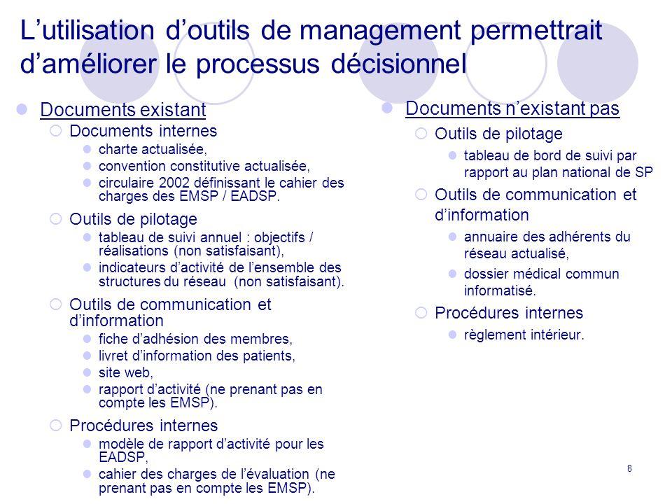 L'utilisation d'outils de management permettrait d'améliorer le processus décisionnel