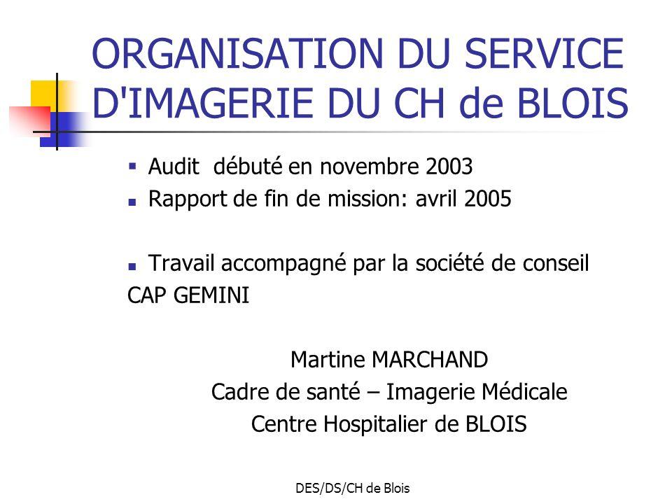 ORGANISATION DU SERVICE D IMAGERIE DU CH de BLOIS