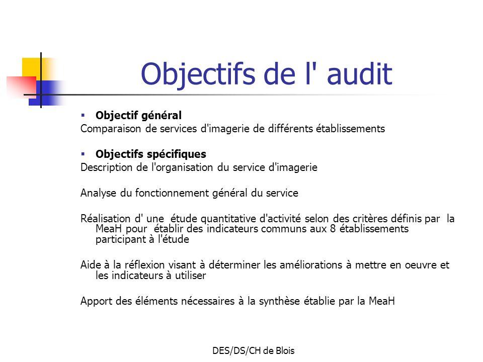 Objectifs de l audit Objectif général
